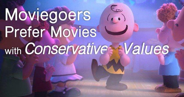 moviegoers-prefer-conservative-values